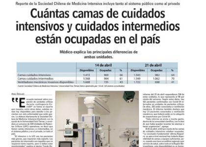 LUN |  Cuántas camas de cuidados intensivos y cuidados intermedios están ocupados en el país
