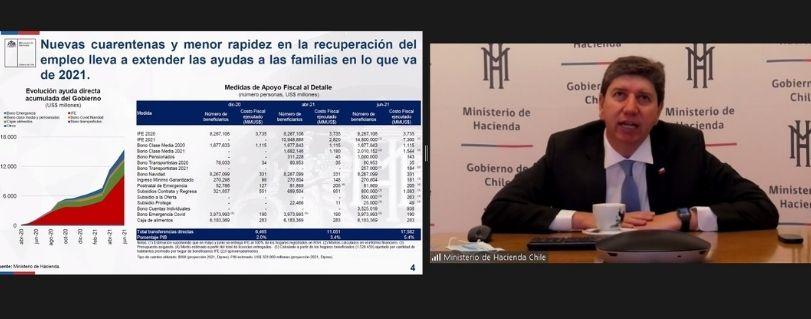 """Ministro de Hacienda: """"Una buena discusión constituyente y reglas claras (…) van a dar espacio para seguir adelante económicamente"""""""